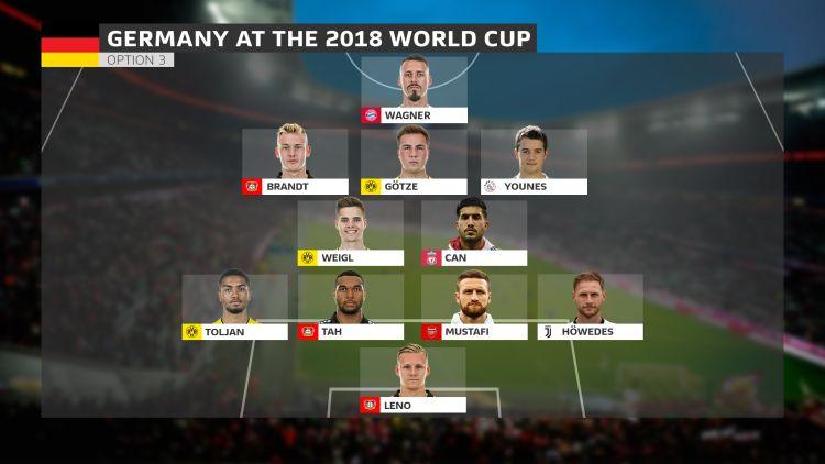4 đội hình cực mạnh của Đức ở World Cup 2018 - Bóng Đá