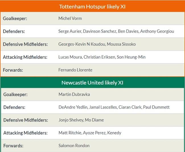 18h30 ngày 11/08: Newcastle United vs Tottenham Hotspur - Bóng Đá