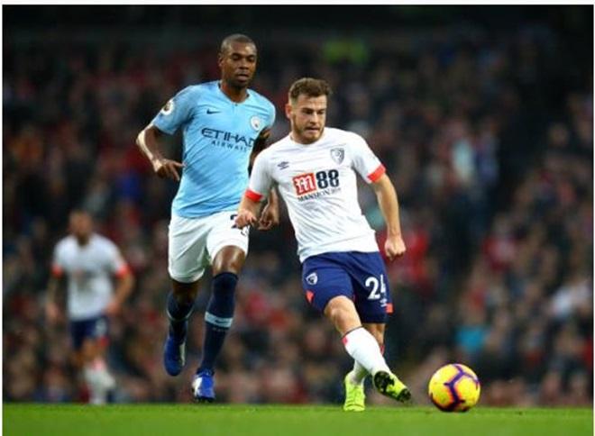 TRỰC TIẾP Man City 1-0 Bournemouth: Đội khách đáp trả quyết liệt (H1) - Bóng Đá