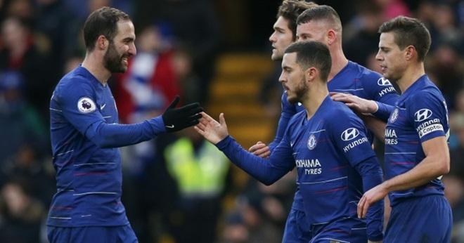 Higuain đã giúp Hazard thăng hoa như thế nào? - Bóng Đá