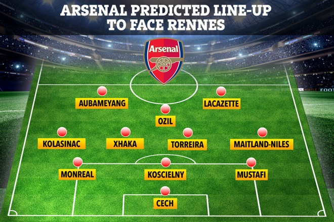 Dự đoán đội hình ra sân của Arsenal trước Rennes - Bóng Đá