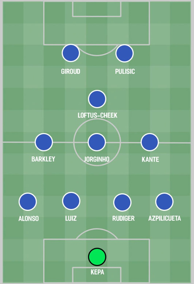 How Chelsea would line up under the five most likely Sarri replacements  - Bóng Đá