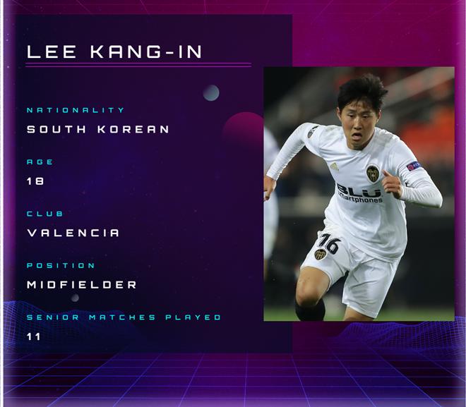 Lee Kang-in: Meet South Korea's answer to David Silva  - Bóng Đá