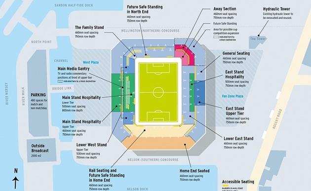 SVĐ mới của Everton (Daily Mail) - Bóng Đá