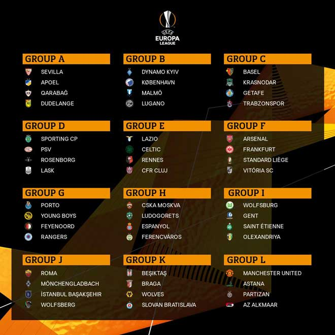 Kết quả bốc thăm Europa League - Bóng Đá