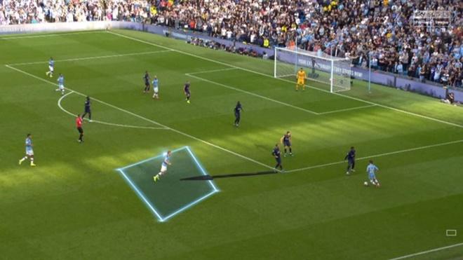 Kevin De Bruyne and the half space: Manchester City's key weapon - Bóng Đá