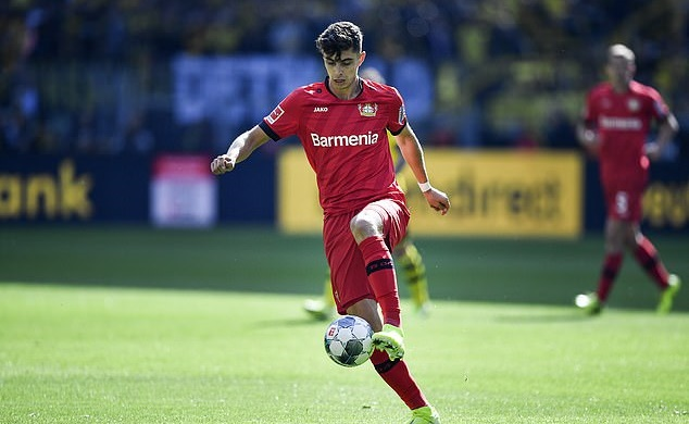 10 potential breakout stars of this season's Champions League - Bóng Đá
