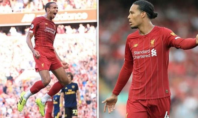 Vì sao Liverpool sẽ bất bại tại EPL - Bóng Đá
