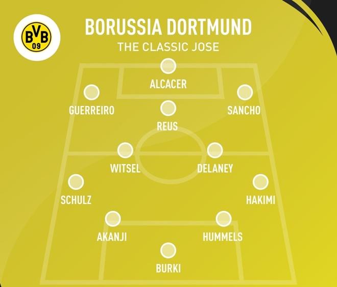 How Borussia Dortmund would line up under Jose Mourinho - Bóng Đá