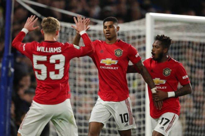 Man United - Bóng Đá