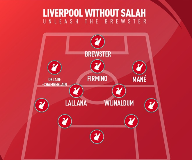 Mohamed Salah injured. Three ways Liverpool could line-up - Bóng Đá