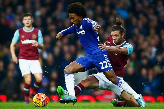Nhận định Chelsea vs West Ham - Bóng Đá