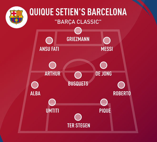 Three ways Barcelona could line-up under Quique Setién - Bóng Đá