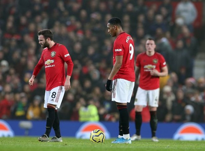 Bruno Fernandes to Manchester United: Will it happen? - Bóng Đá