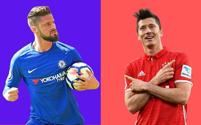 Nhận định Chelsea vs Bayern - Bóng Đá