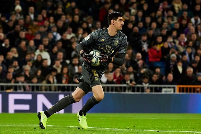 Top 10 thủ môn hay nhất châu Âu - Bóng Đá