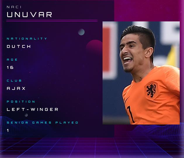 Naci Unuvar: Ajax's teen superstar set to replace Chelsea-bound Ziyech - Bóng Đá