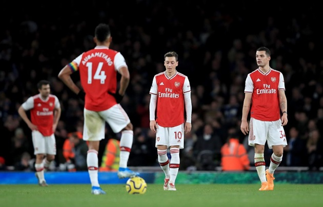Ảnh tập Arsenal (The Sun) - Bóng Đá