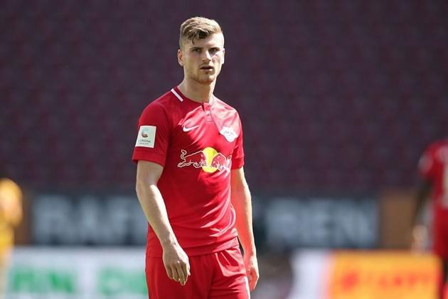 10 best forwards in Europe this season (2019/20) - Bóng Đá