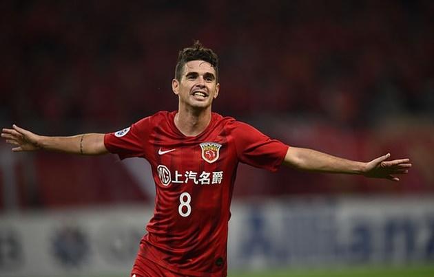 10 ngôi sao châu Âu thi đấu ở giải VĐQG Trung Quốc - Bóng Đá