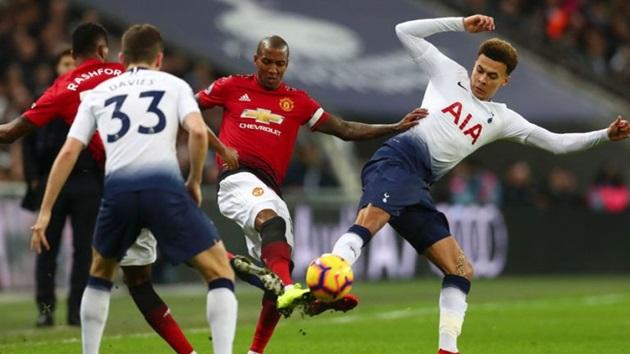Manchester United sẽ gặp Tottenham - Bóng Đá