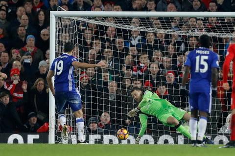 Vì sao Mignolet không đáng bị Gerrard chỉ trích - Bóng Đá