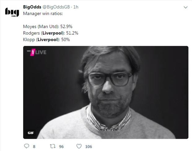 Sau 1 trận, chẳng còn ai tin Liverpool đủ sức vào top 4 - Bóng Đá
