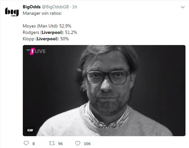 Premier League đêm thứ Bảy và những con số không thể bỏ qua - Bóng Đá