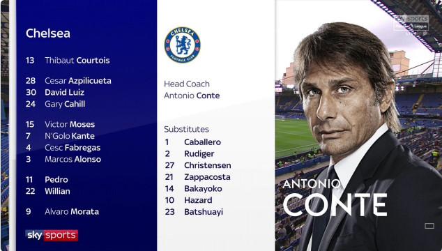 CHÍNH THỨC: Conte sử dụng người cũ để chiến với Arsenal - Bóng Đá