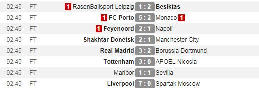 Coutinho lập hat-trick, Mane ghi siêu phẩm, Liverpool mở tiệc tại Anfield - Bóng Đá