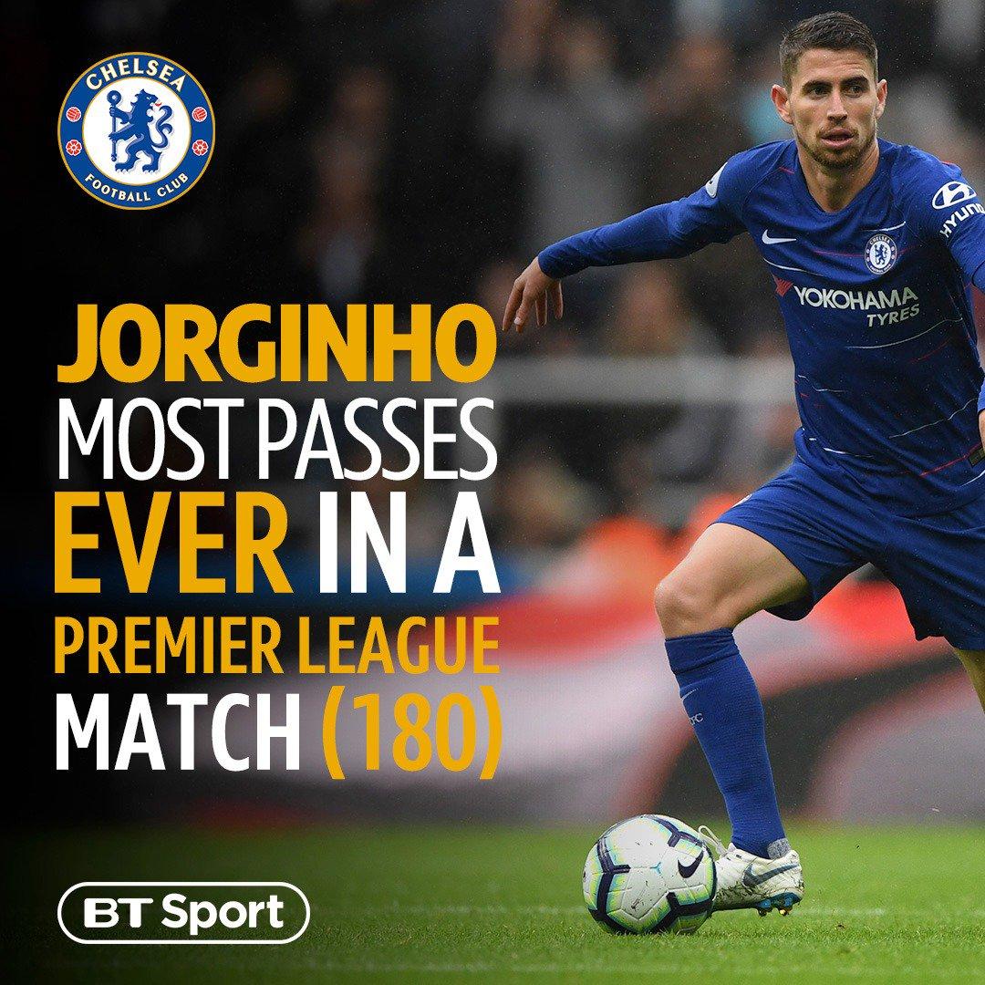 Jorginho lập kỷ kích chuyền bóng khó tin trong ngày buồn của Chelsea  - Bóng Đá
