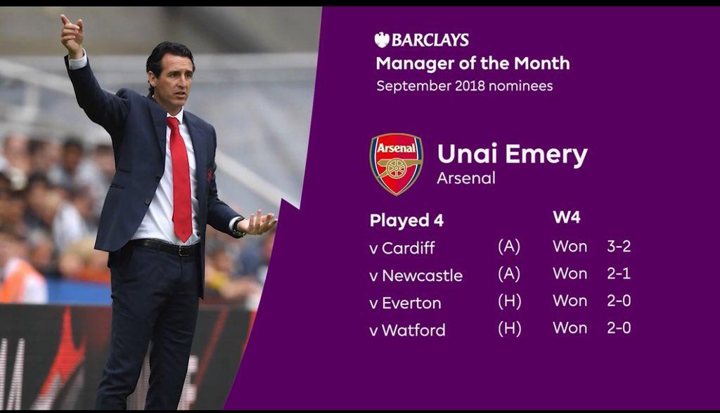 Toàn thắng cả tháng, tại sao Emery không giành giải thưởng? - Bóng Đá