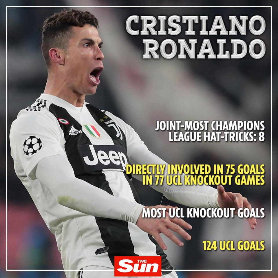 Ronaldo và những kỷ lục sau trận đấu với Atletico  - Bóng Đá