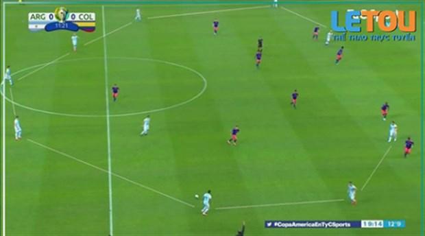Gửi Messi: Xin đừng cố quá! - Bóng Đá