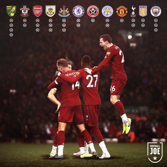 Đối mặt 12 đối thủ tại NHA, Liverpool đều làm được 1 điều - Bóng Đá