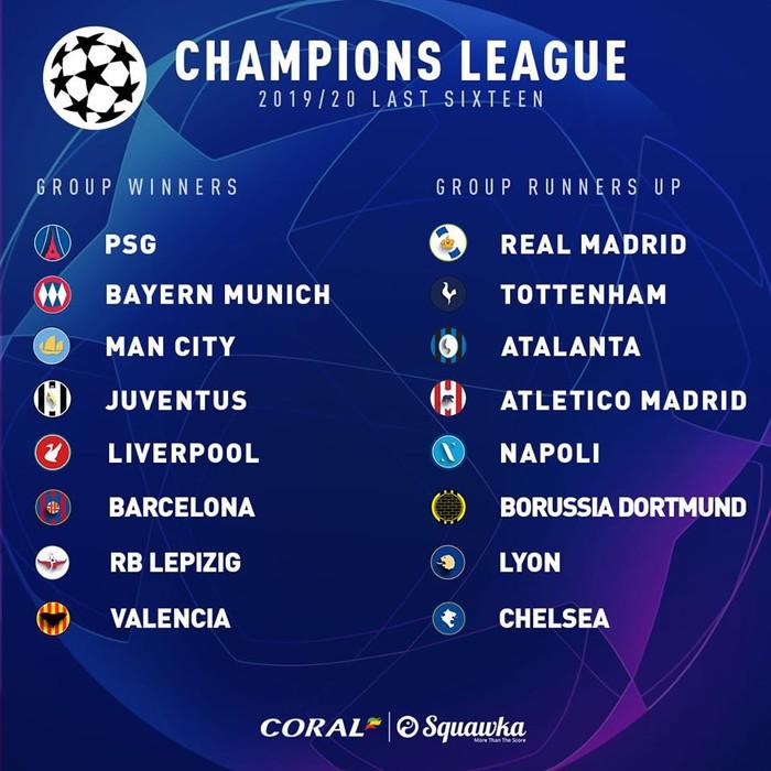 Số phận của các CLB tại Champions League khi nào nõ? - Bóng Đá
