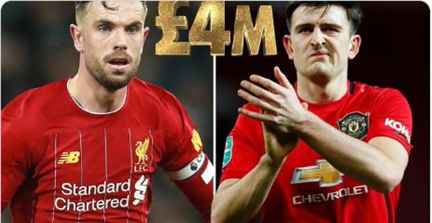Henderson và Maguire đã quyên góp được 4 triệu bảng cho NHS - Bóng Đá