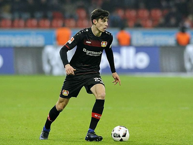 5 cầu thủ chạy nhanh nhất Bundesliga - Bóng Đá