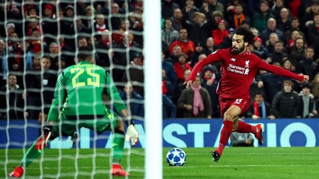 Barcelona vs Liverpool: Đâu là những điểm nóng trên sân Nou Camp? - Bóng Đá