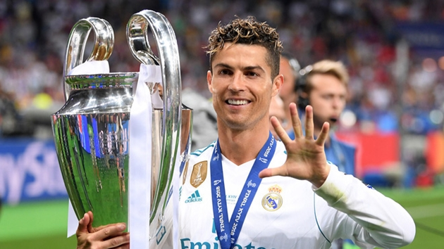 Tiết lộ: Ronaldo thừa nhận sai lầm khi rời Real Madrid - Bóng Đá