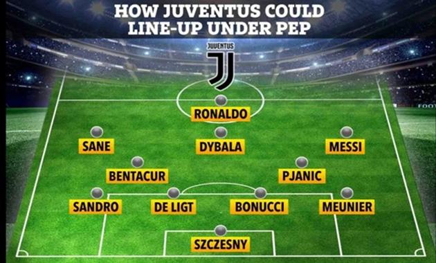Đội hình trong mơ của Juventus: Có Messi, Ronaldo và 2 sao Man City - Bóng Đá