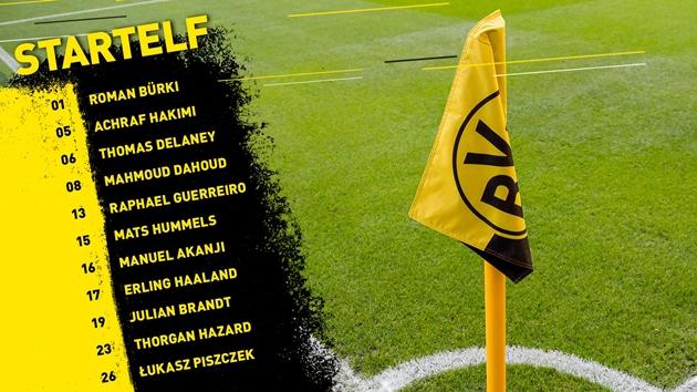 TRỰC TIẾP Dortmund - Bayern Munich: Quyết chiến vì ngôi vương - Bóng Đá