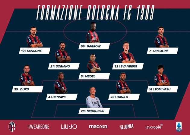 Ảnh trận Bologna - Juventus - Bóng Đá