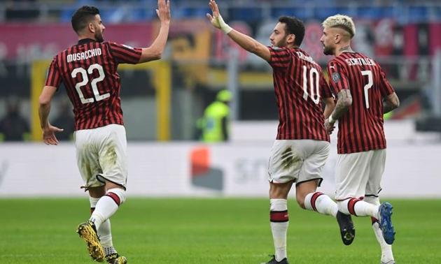 Hakan Calhanoglu gia hạn hợp đồng với AC Milan - Bóng Đá