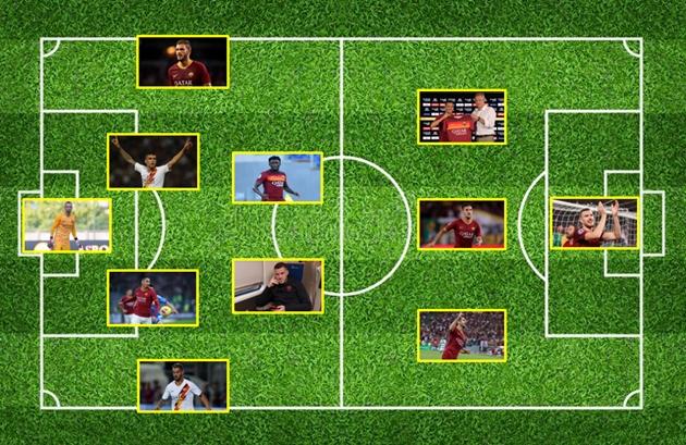 Từ Smalling đến Mkhitaryan, đội hình AS Roma ở mùa giải 2020/21 mạnh cỡ nào? - Bóng Đá