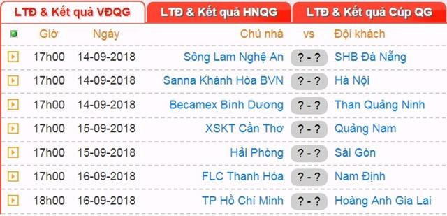 17h00 ngày 14/09, Sanna Khánh Hòa BVN vs Hà Nội FC: Quyết đấu vì HCB - Bóng Đá