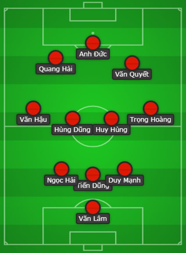 Đội hình chính ĐT Việt Nam: Cơ hội nào cho quân HAGL? - Bóng Đá