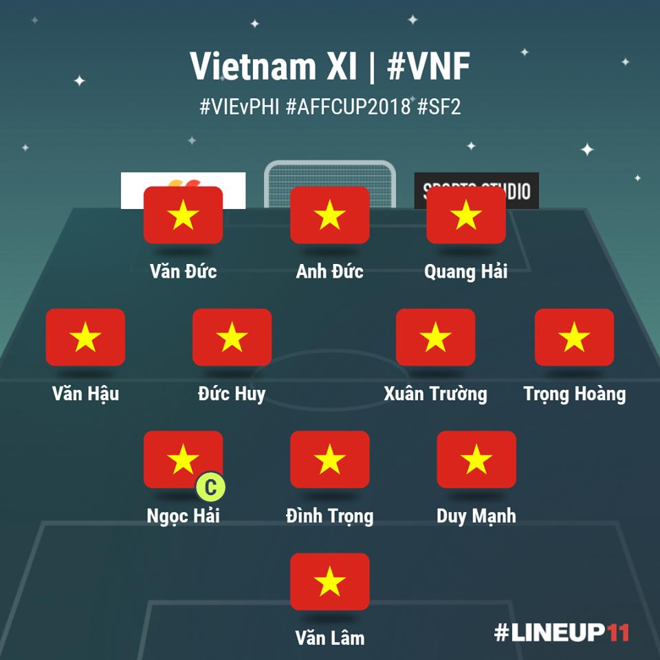 TRỰC TIẾP ĐT Việt Nam 0-0 ĐT Philippines: Ước nguyện 10 năm - Bóng Đá