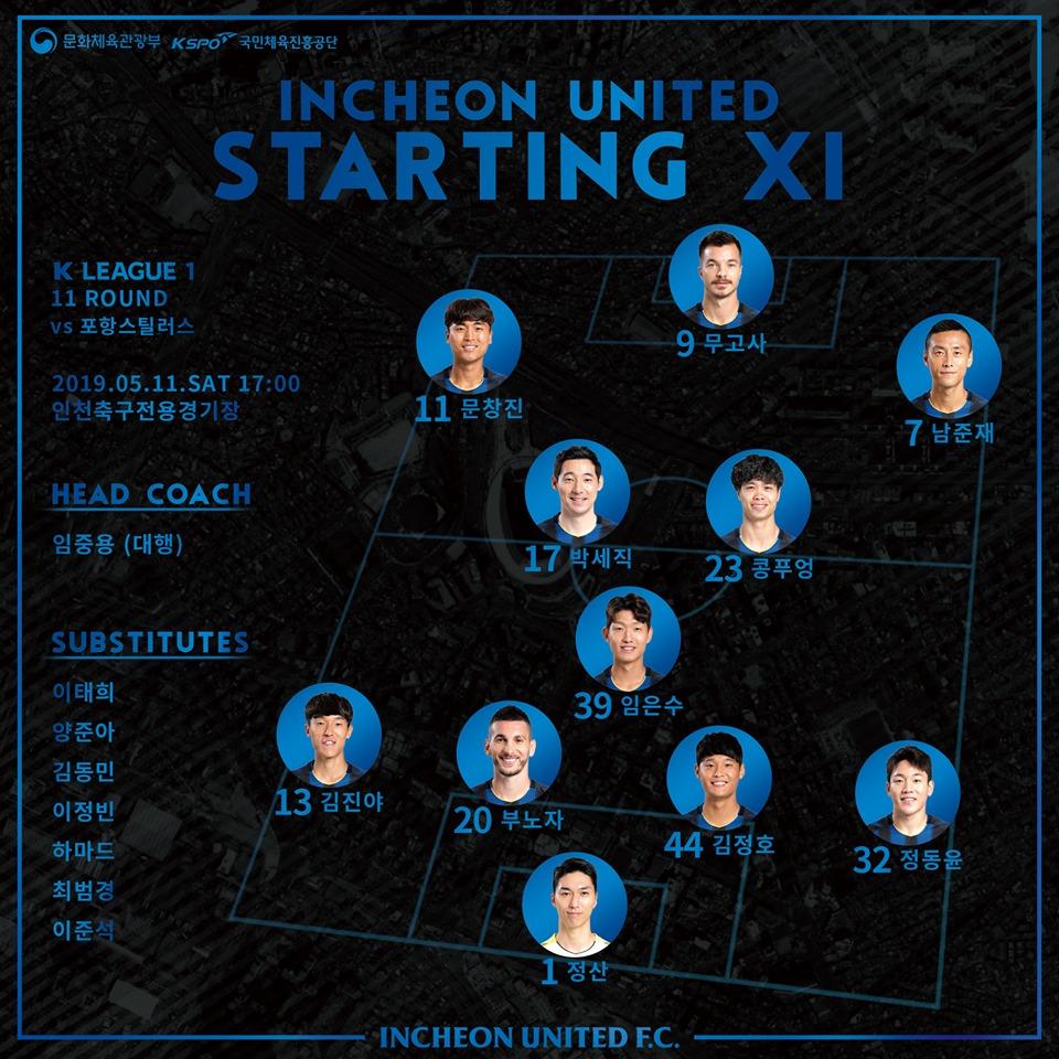 NÓNG: Công Phượng trở lại đội hình chính Incheon United - Bóng Đá