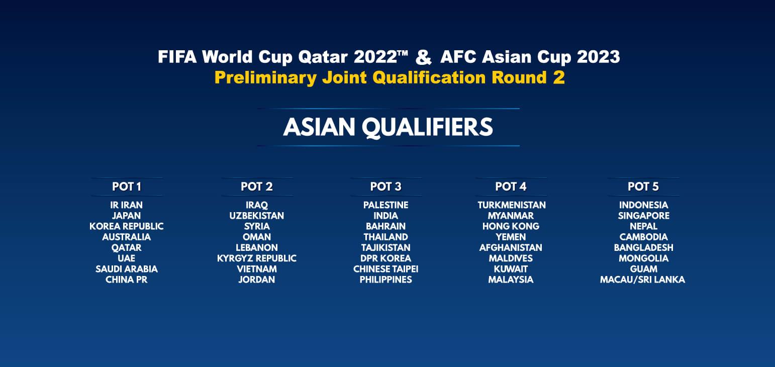 ĐT Việt Nam có thể chạm trán Thái Lan tại vòng loại World Cup 2022 - Bóng Đá